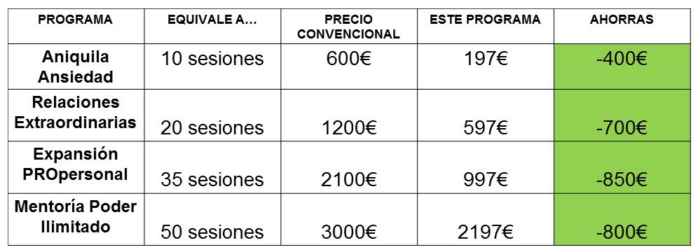 tabla sesiones convencionals vs programa